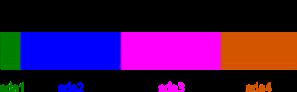 4 particiones primarias